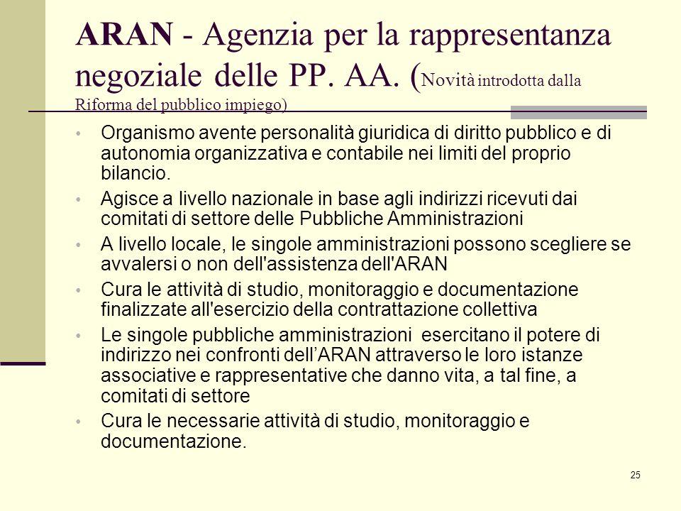 ARAN - Agenzia per la rappresentanza negoziale delle PP. AA