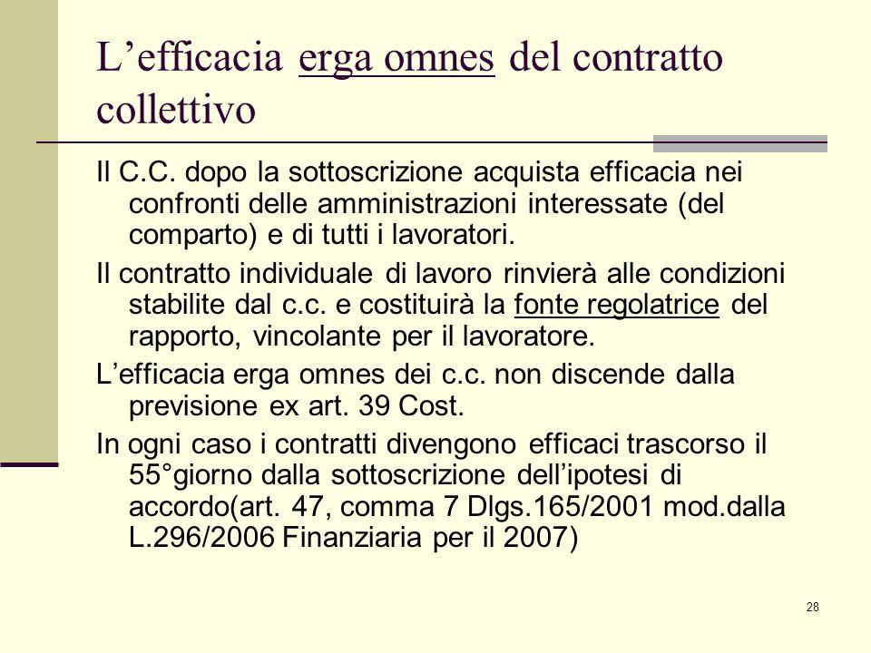 L'efficacia erga omnes del contratto collettivo