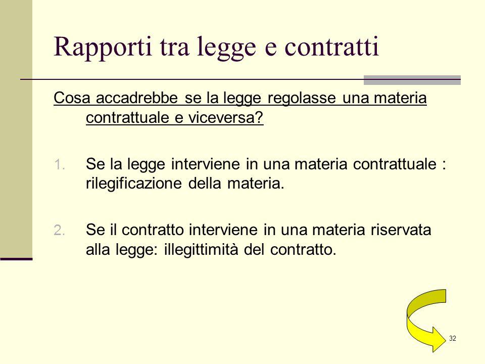 Rapporti tra legge e contratti