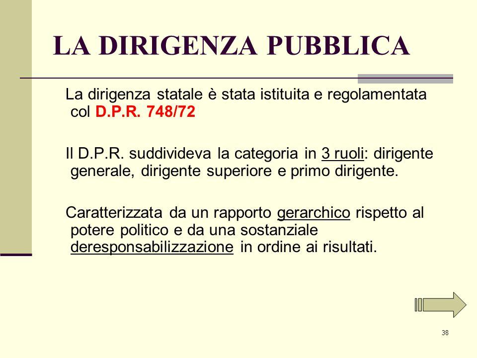 LA DIRIGENZA PUBBLICA La dirigenza statale è stata istituita e regolamentata col D.P.R. 748/72.