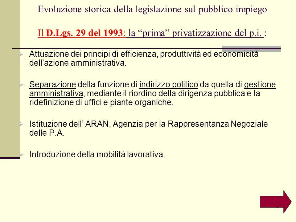 Evoluzione storica della legislazione sul pubblico impiego Il D. Lgs