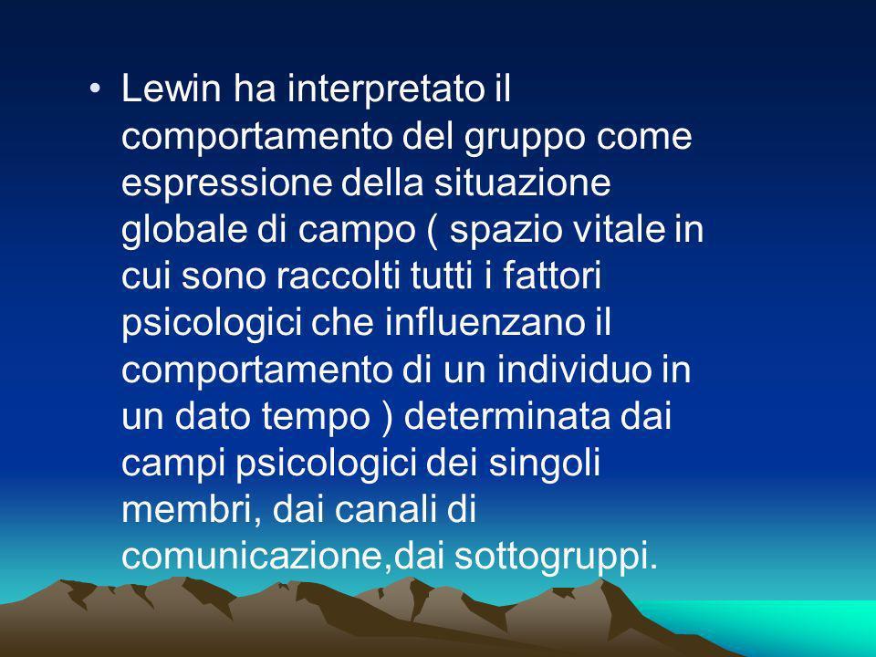 Lewin ha interpretato il comportamento del gruppo come espressione della situazione globale di campo ( spazio vitale in cui sono raccolti tutti i fattori psicologici che influenzano il comportamento di un individuo in un dato tempo ) determinata dai campi psicologici dei singoli membri, dai canali di comunicazione,dai sottogruppi.