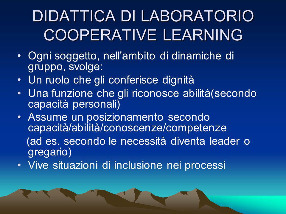 DIDATTICA DI LABORATORIO COOPERATIVE LEARNING