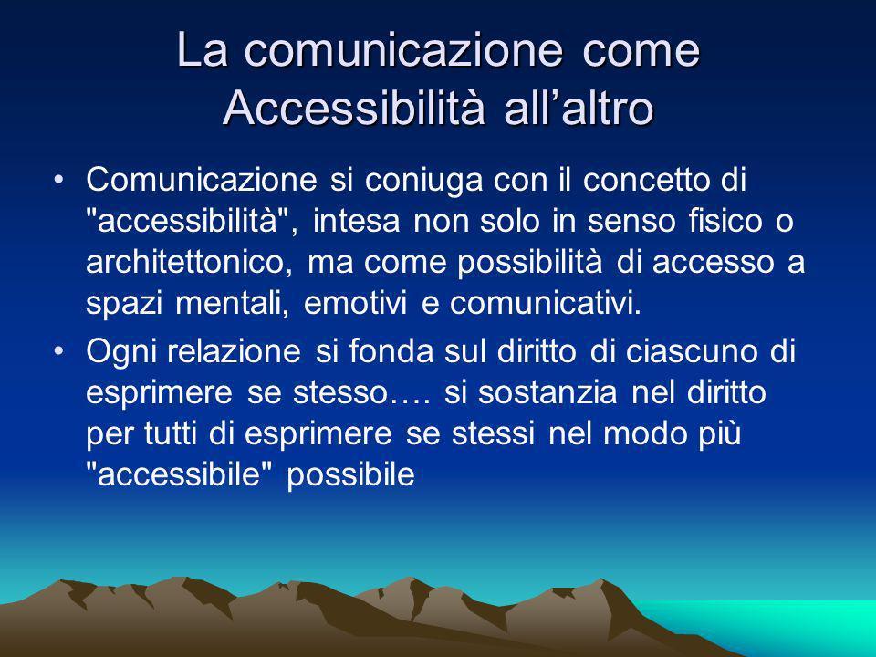 La comunicazione come Accessibilità all'altro