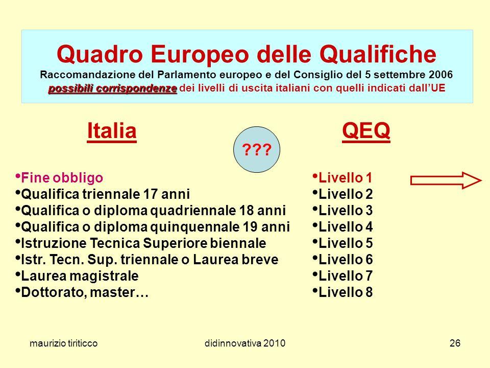 Quadro Europeo delle Qualifiche Raccomandazione del Parlamento europeo e del Consiglio del 5 settembre 2006 possibili corrispondenze dei livelli di uscita italiani con quelli indicati dall'UE