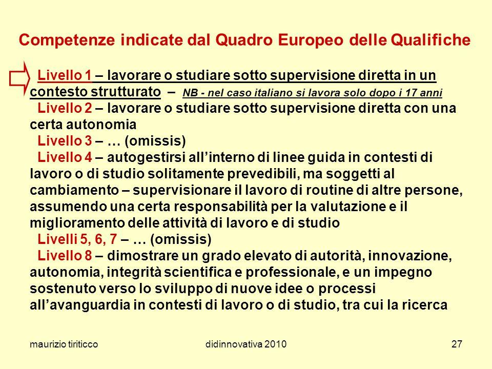Competenze indicate dal Quadro Europeo delle Qualifiche