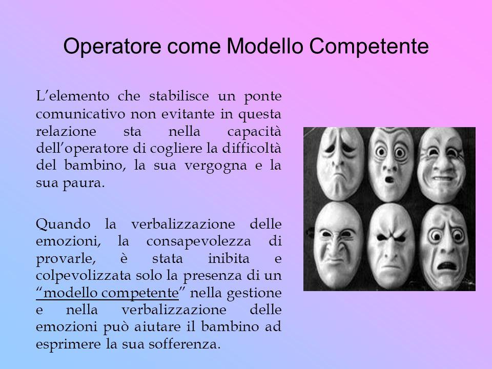 Operatore come Modello Competente