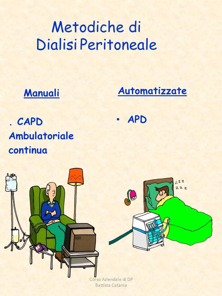 Metodiche di Dialisi Peritoneale