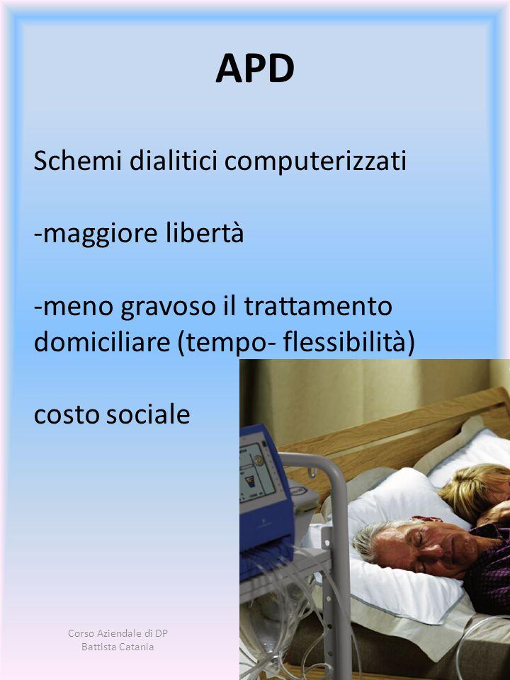 Corso Aziendale di DP Battista Catania