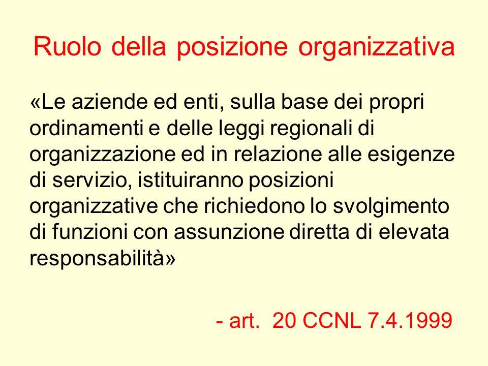 Ruolo della posizione organizzativa