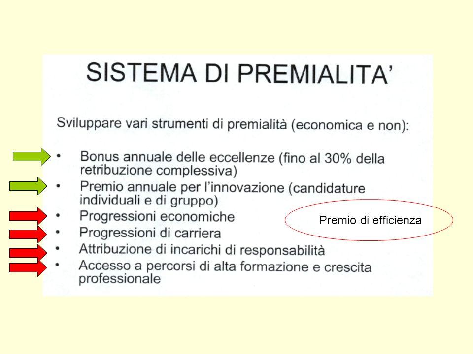 Premio di efficienza