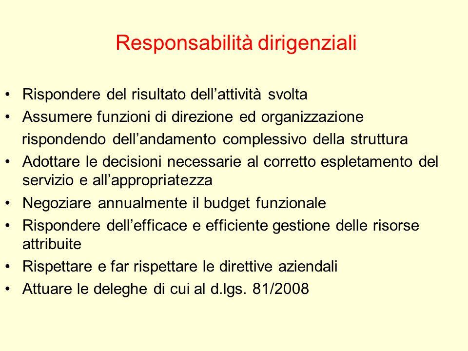 Responsabilità dirigenziali