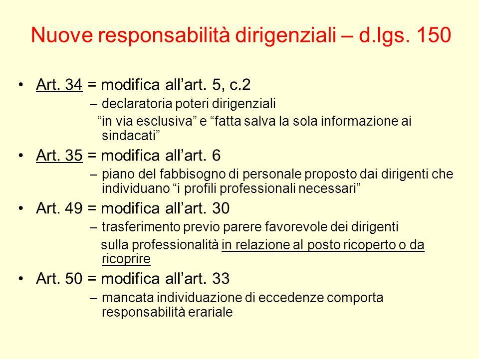 Nuove responsabilità dirigenziali – d.lgs. 150