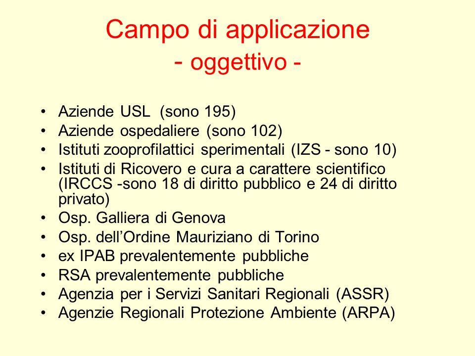 Campo di applicazione - oggettivo -