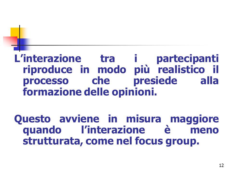 L'interazione tra i partecipanti riproduce in modo più realistico il processo che presiede alla formazione delle opinioni.