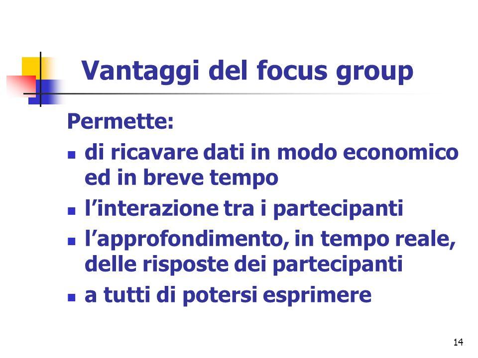 Vantaggi del focus group