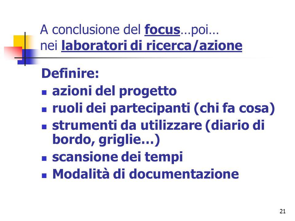 A conclusione del focus…poi… nei laboratori di ricerca/azione