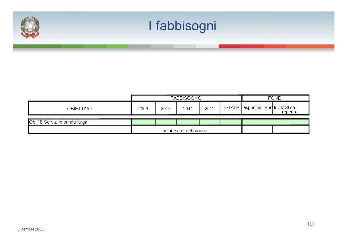 I fabbisogni 121 FABBISOGNO FONDI TOTALE Disponibili Fondi CMSI da
