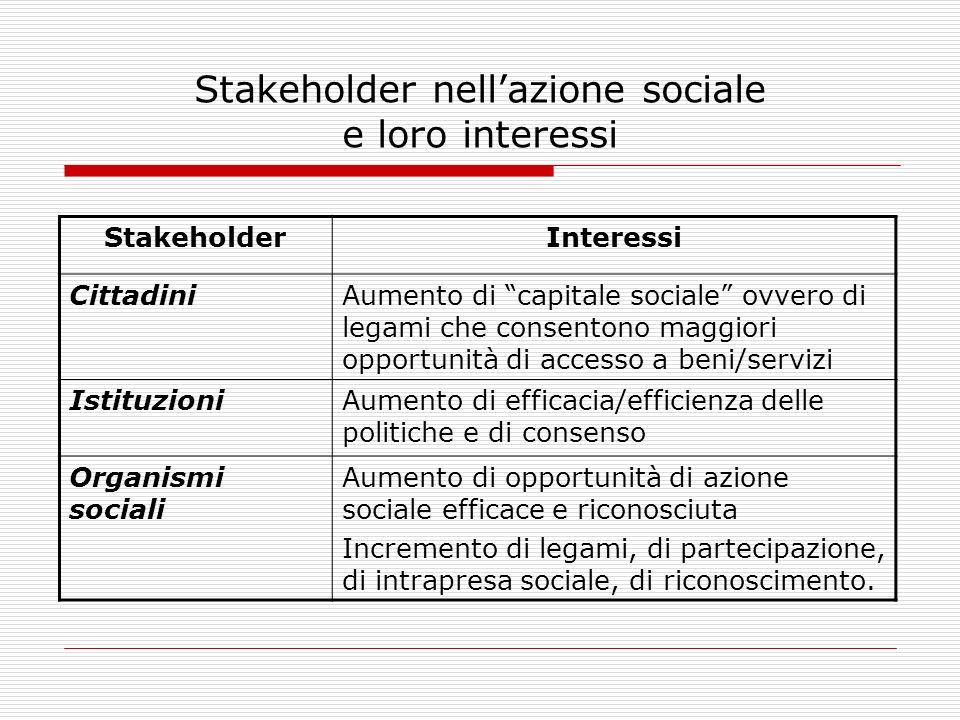 Stakeholder nell'azione sociale e loro interessi