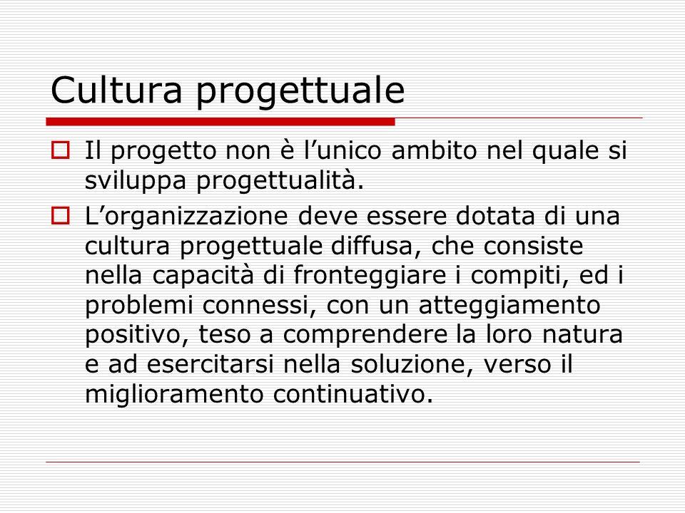 Cultura progettuale Il progetto non è l'unico ambito nel quale si sviluppa progettualità.