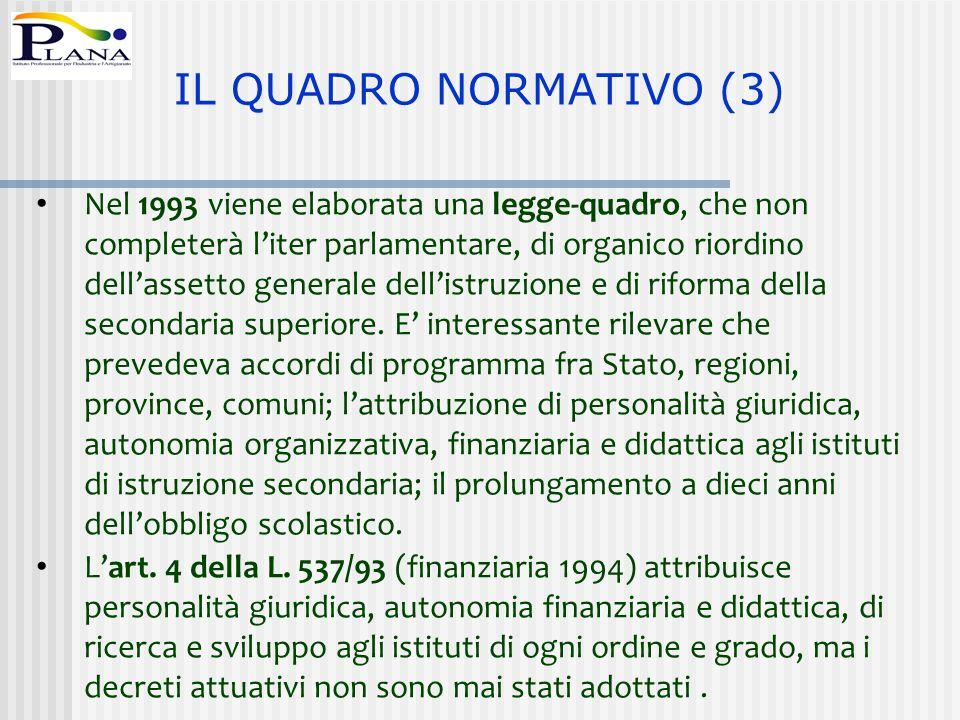 IL QUADRO NORMATIVO (3)