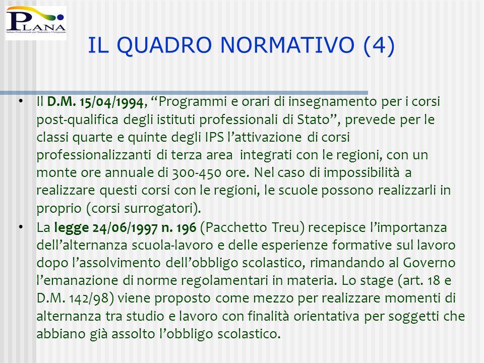 IL QUADRO NORMATIVO (4)