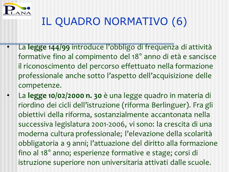 IL QUADRO NORMATIVO (6)