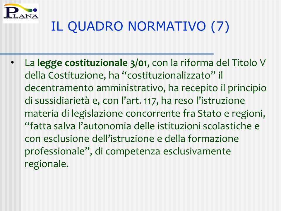 IL QUADRO NORMATIVO (7)