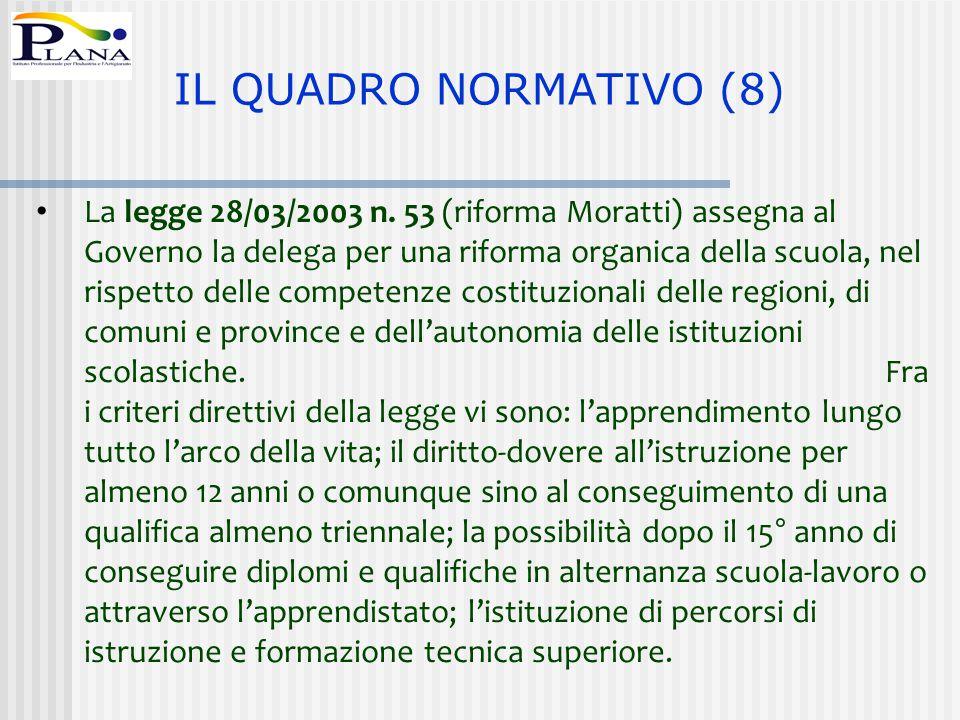 IL QUADRO NORMATIVO (8)