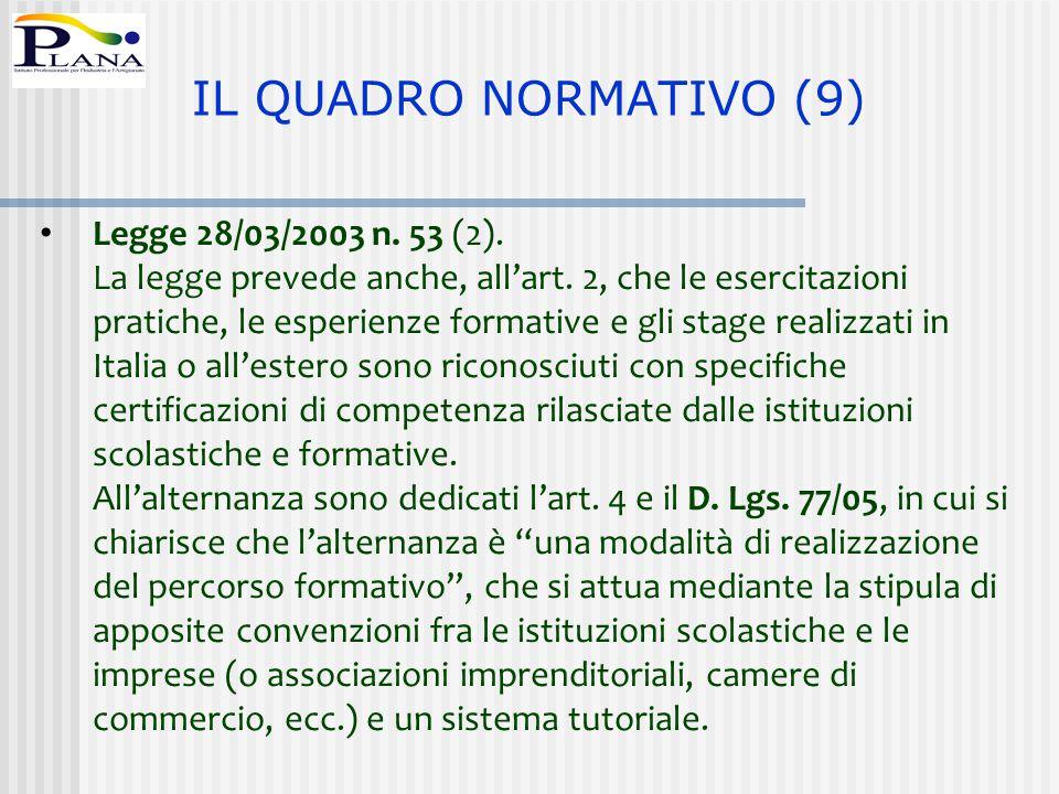 IL QUADRO NORMATIVO (9)
