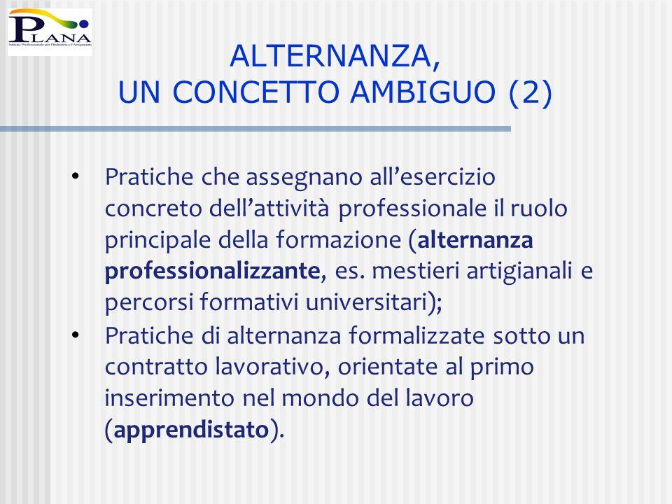 ALTERNANZA, UN CONCETTO AMBIGUO (2)
