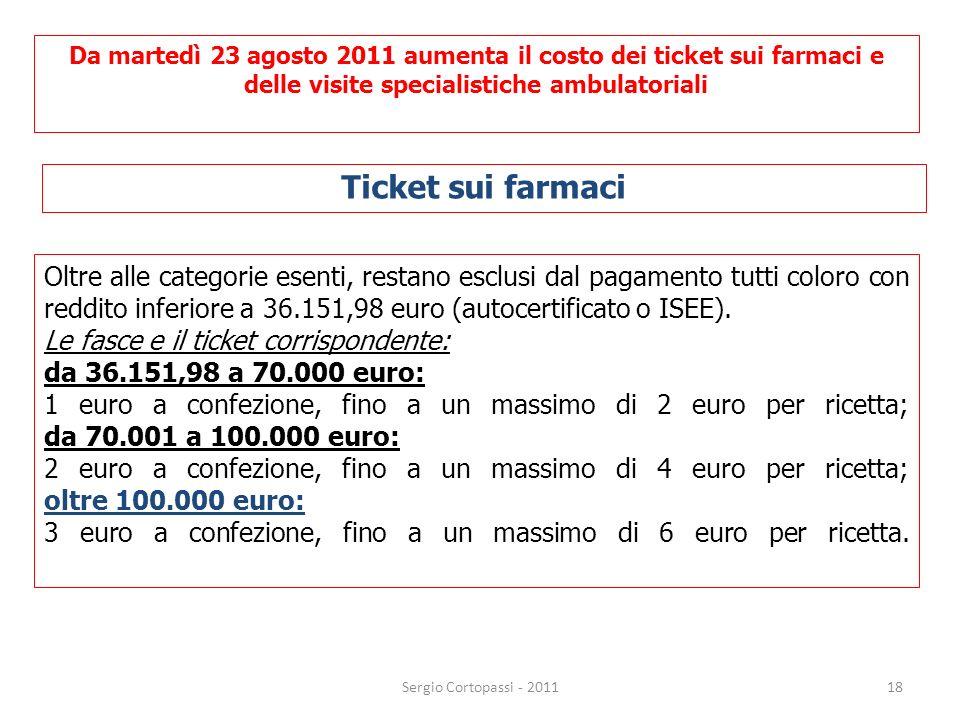 Da martedì 23 agosto 2011 aumenta il costo dei ticket sui farmaci e