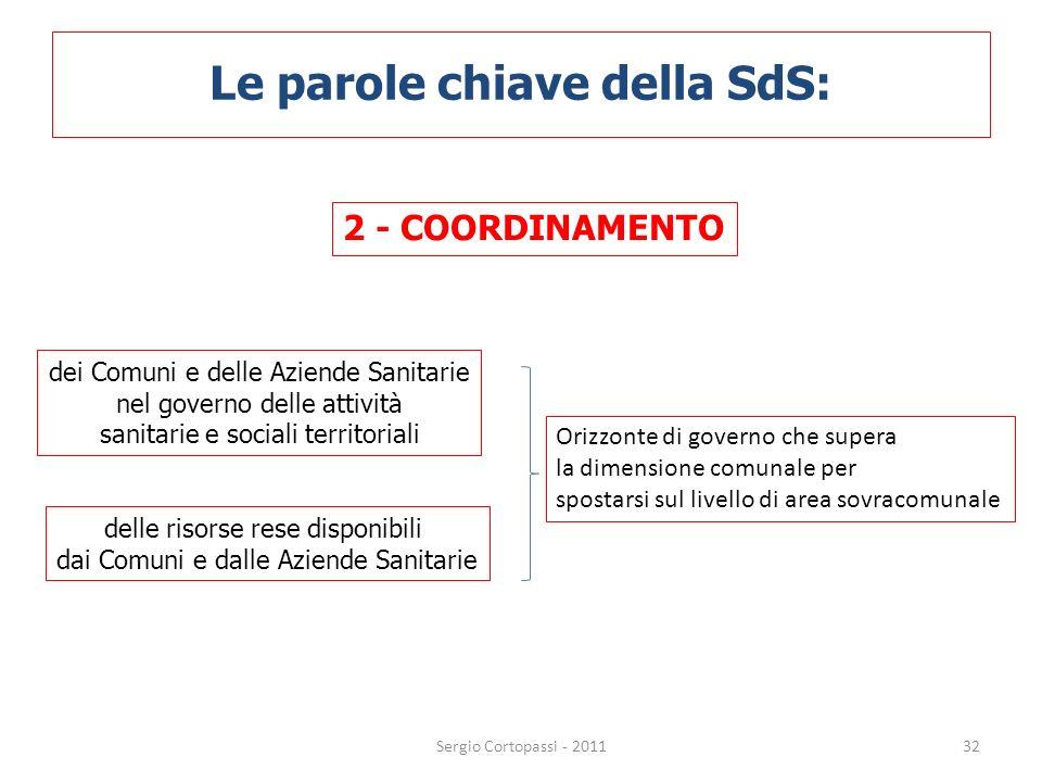 Le parole chiave della SdS: