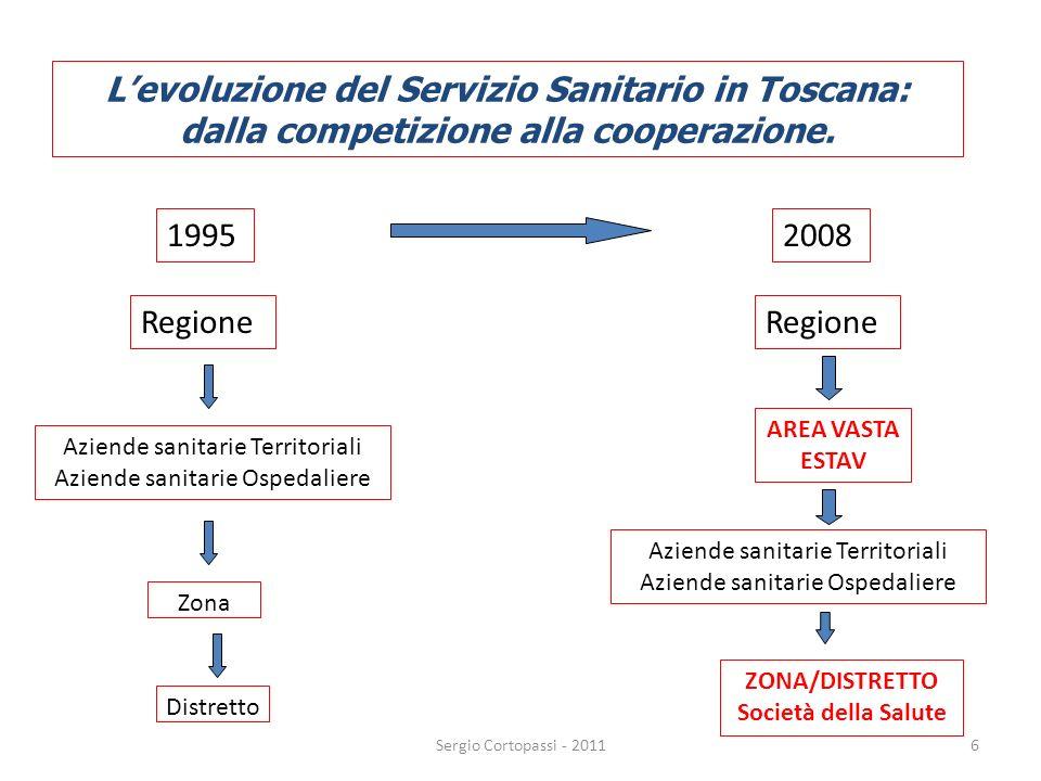 L'evoluzione del Servizio Sanitario in Toscana: dalla competizione alla cooperazione.