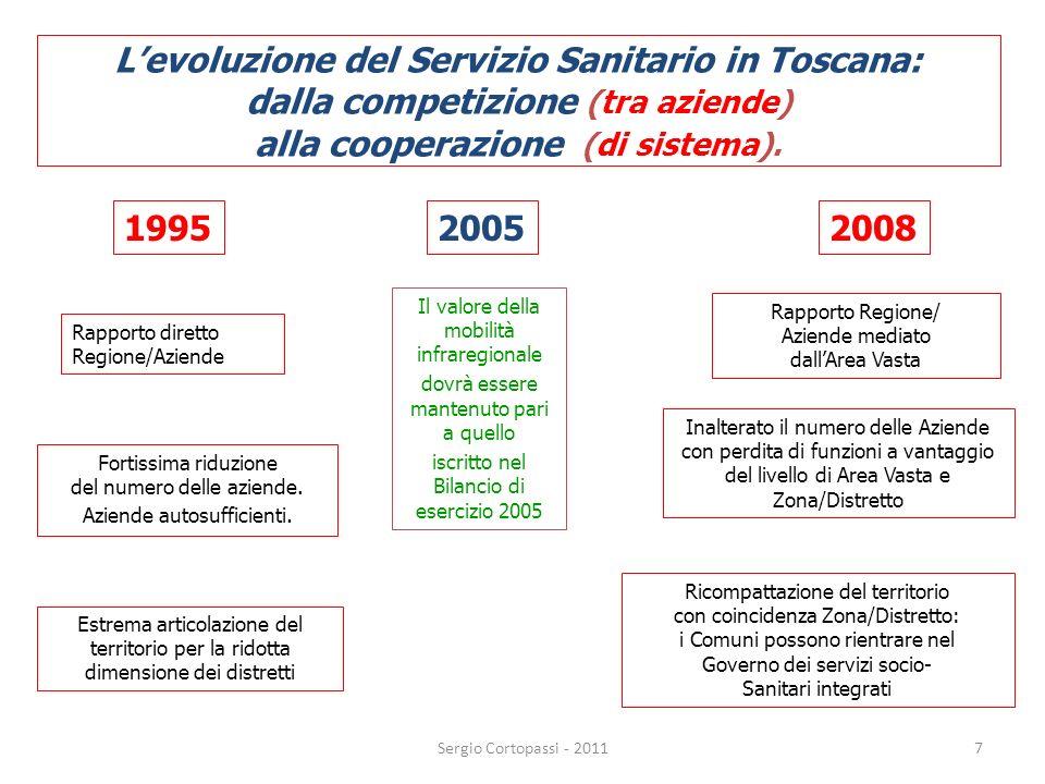 L'evoluzione del Servizio Sanitario in Toscana: dalla competizione (tra aziende) alla cooperazione (di sistema).