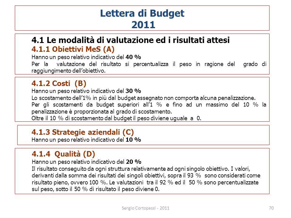 Lettera di Budget 2011. 4.1 Le modalità di valutazione ed i risultati attesi. 4.1.1 Obiettivi MeS (A)