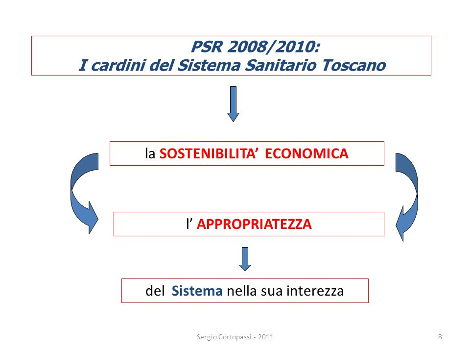 PSR 2008/2010: I cardini del Sistema Sanitario Toscano