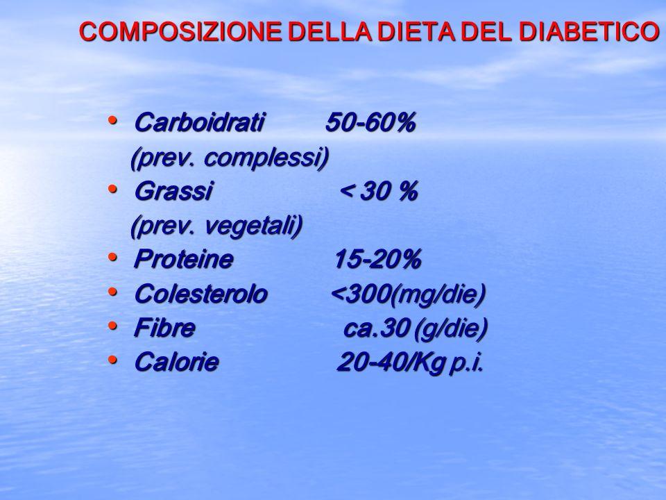 COMPOSIZIONE DELLA DIETA DEL DIABETICO