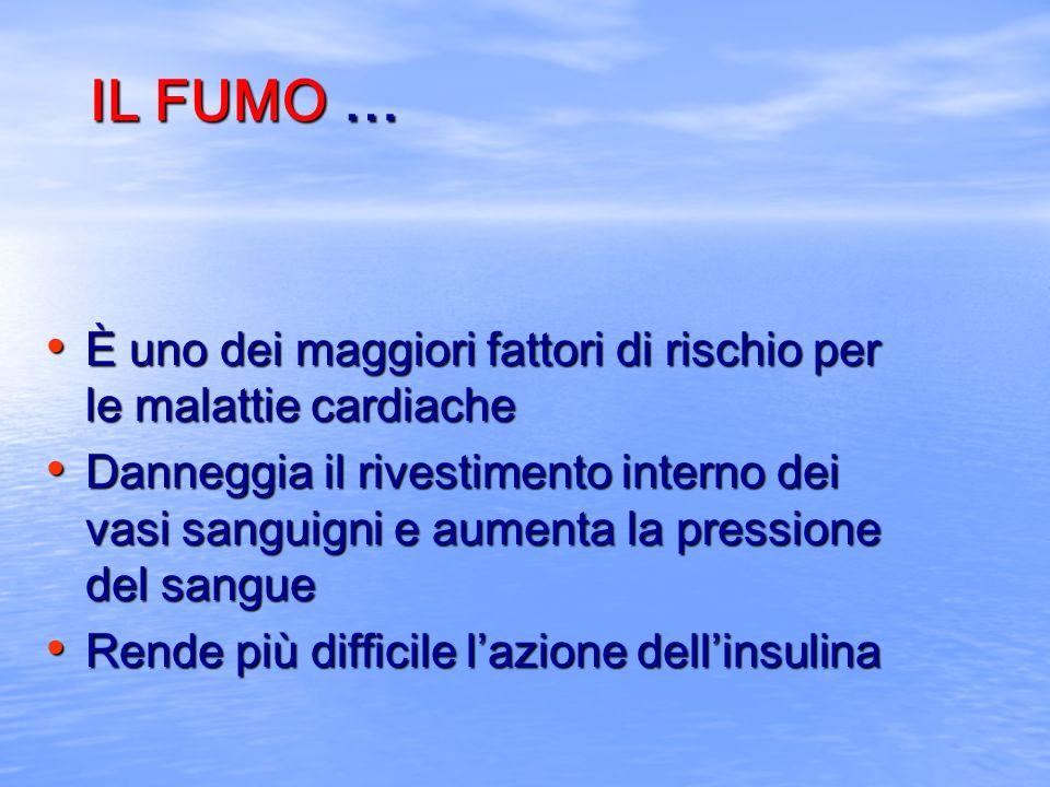 IL FUMO … È uno dei maggiori fattori di rischio per le malattie cardiache.