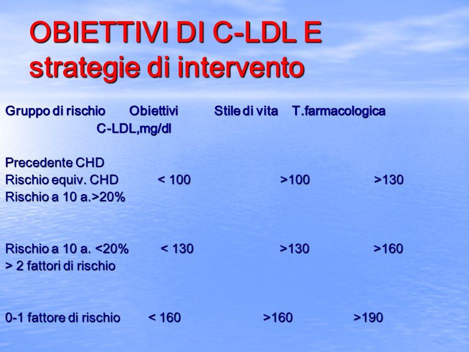 OBIETTIVI DI C-LDL E strategie di intervento