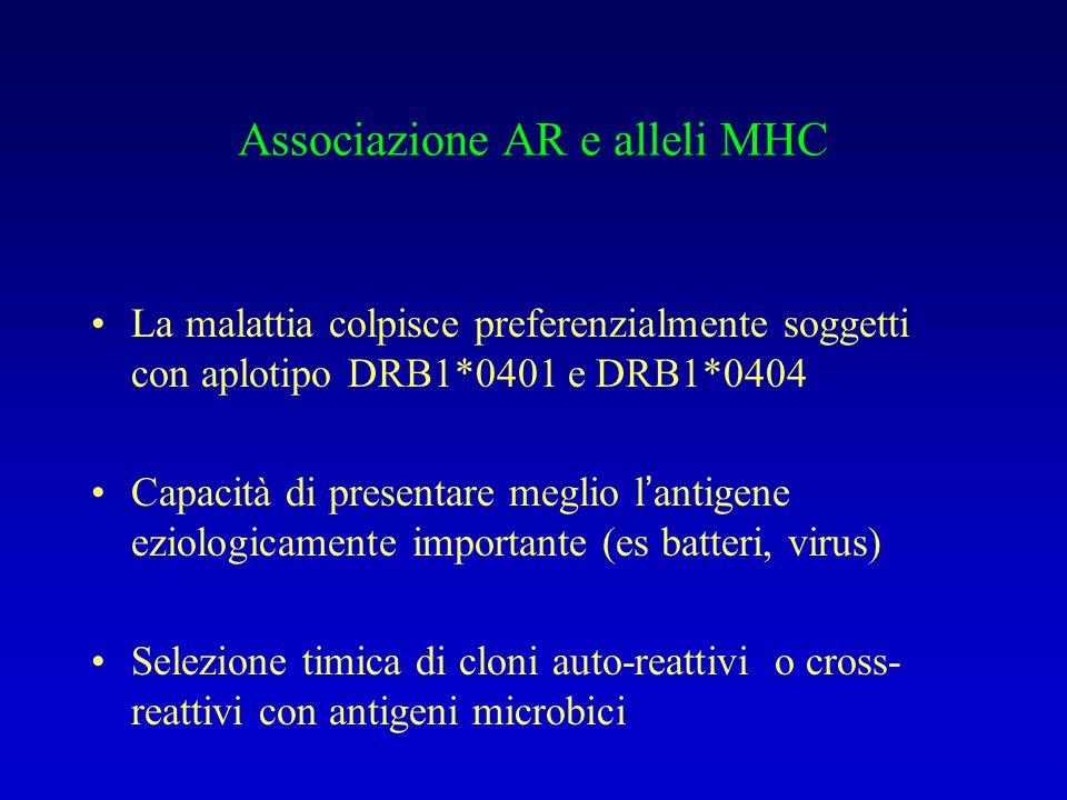 Associazione AR e alleli MHC