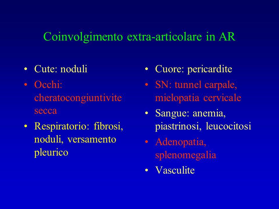 Coinvolgimento extra-articolare in AR