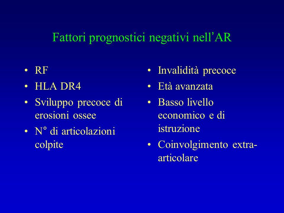Fattori prognostici negativi nell'AR