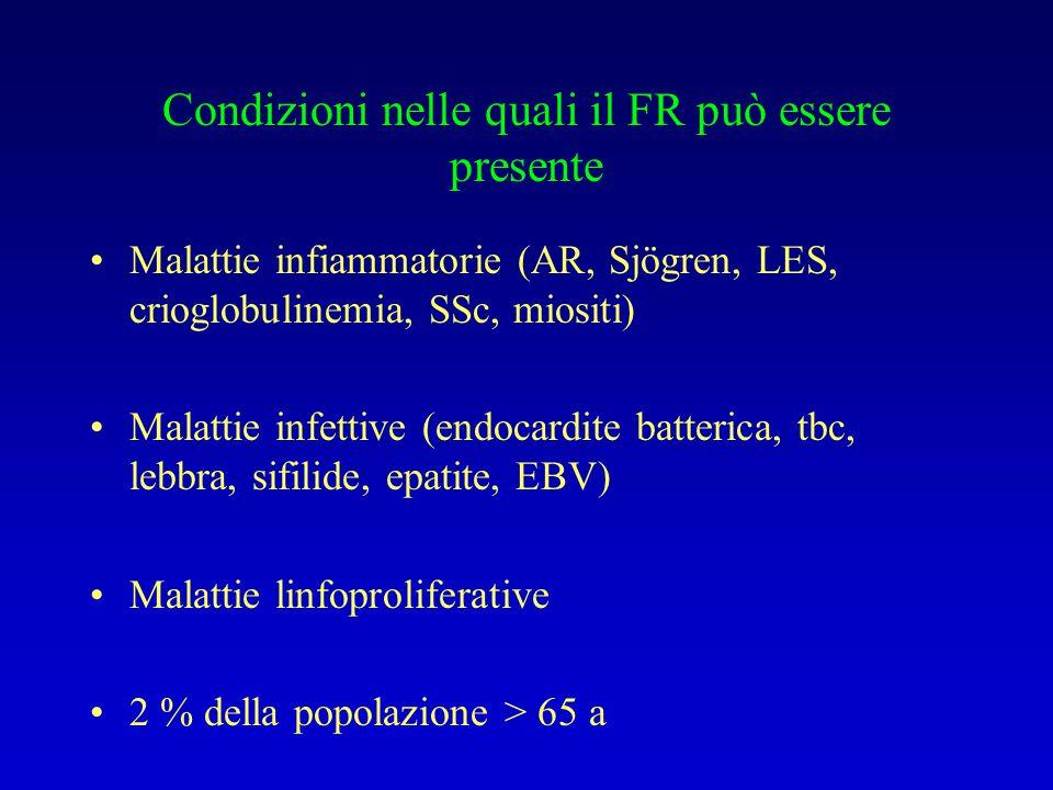 Condizioni nelle quali il FR può essere presente