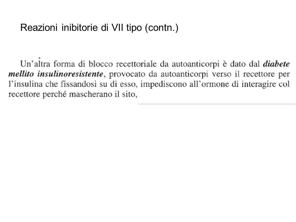 Reazioni inibitorie di VII tipo (contn.)