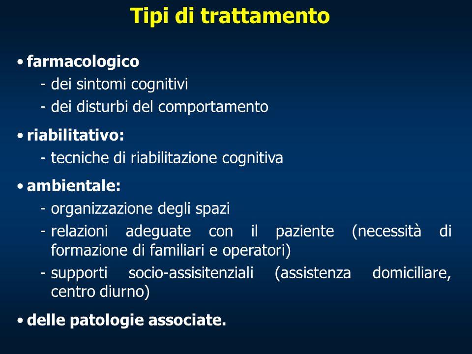 Tipi di trattamento farmacologico dei sintomi cognitivi