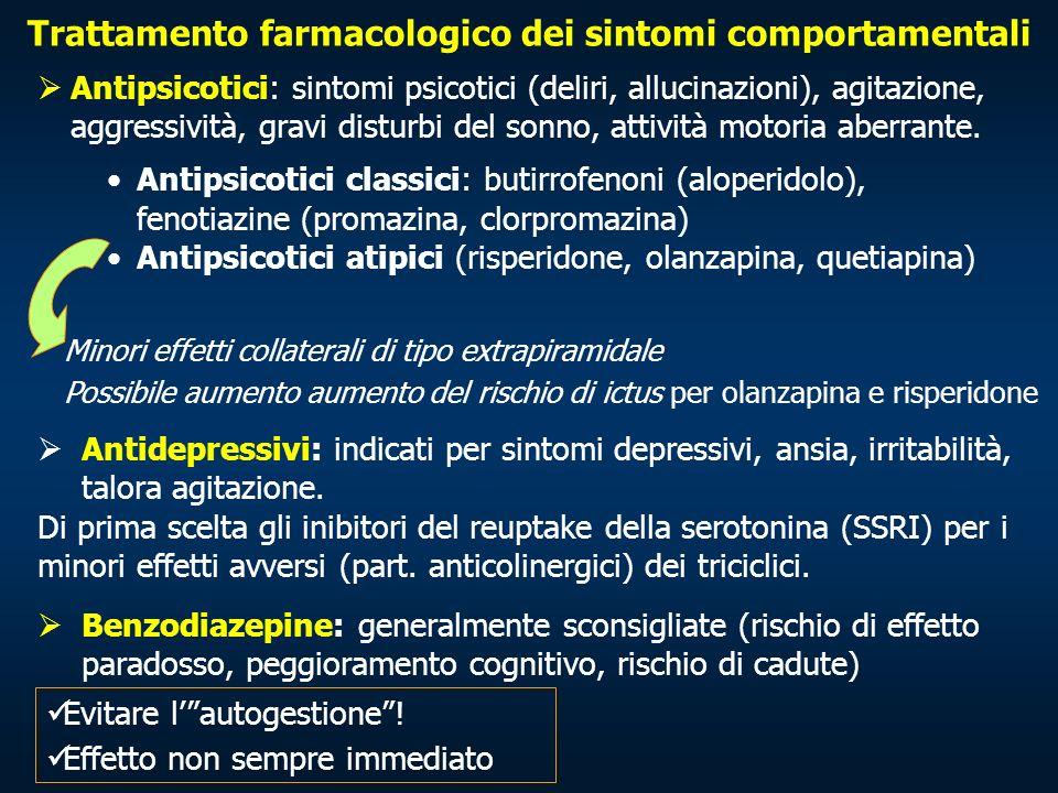 Trattamento farmacologico dei sintomi comportamentali