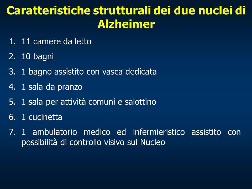 Caratteristiche strutturali dei due nuclei di Alzheimer