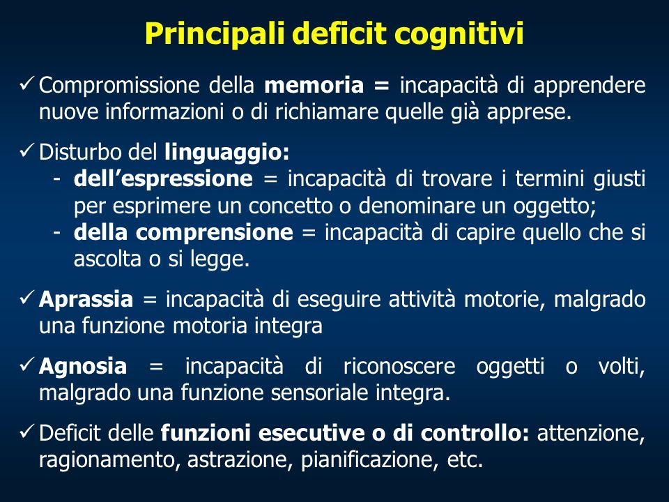Principali deficit cognitivi