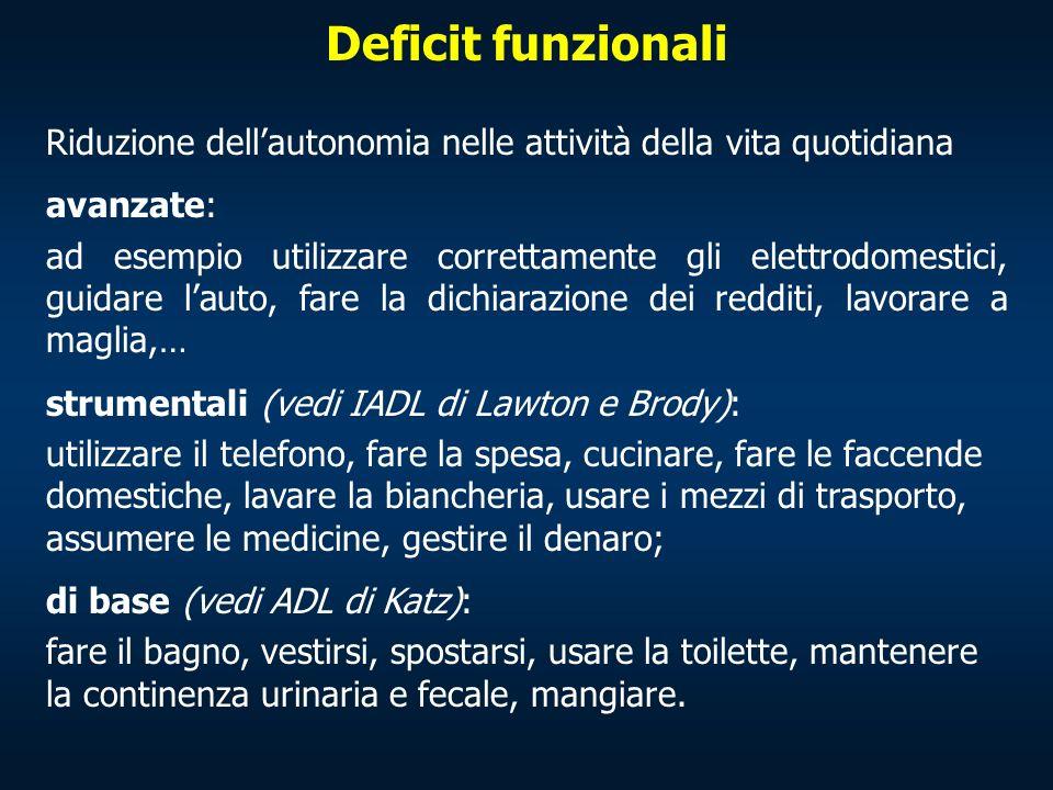 Deficit funzionali Riduzione dell'autonomia nelle attività della vita quotidiana. avanzate: